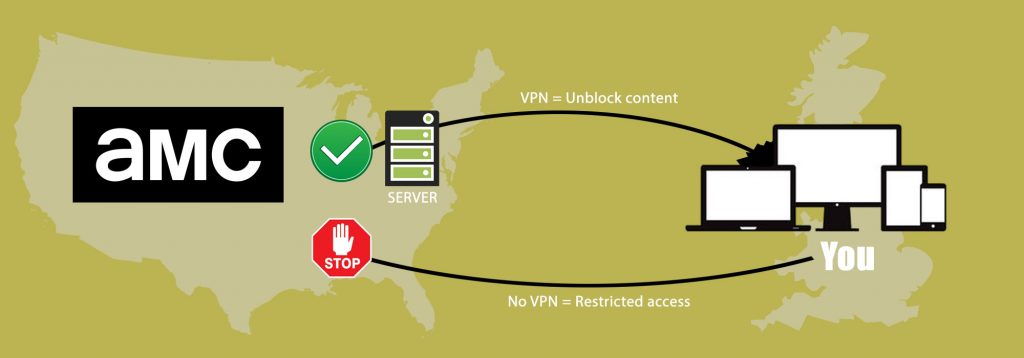 How to unblock AMC abroad