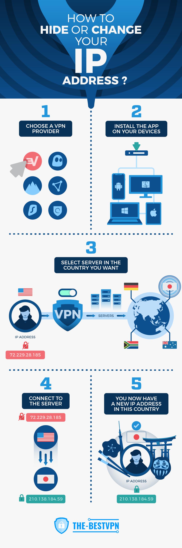 Hide or Change IP Address
