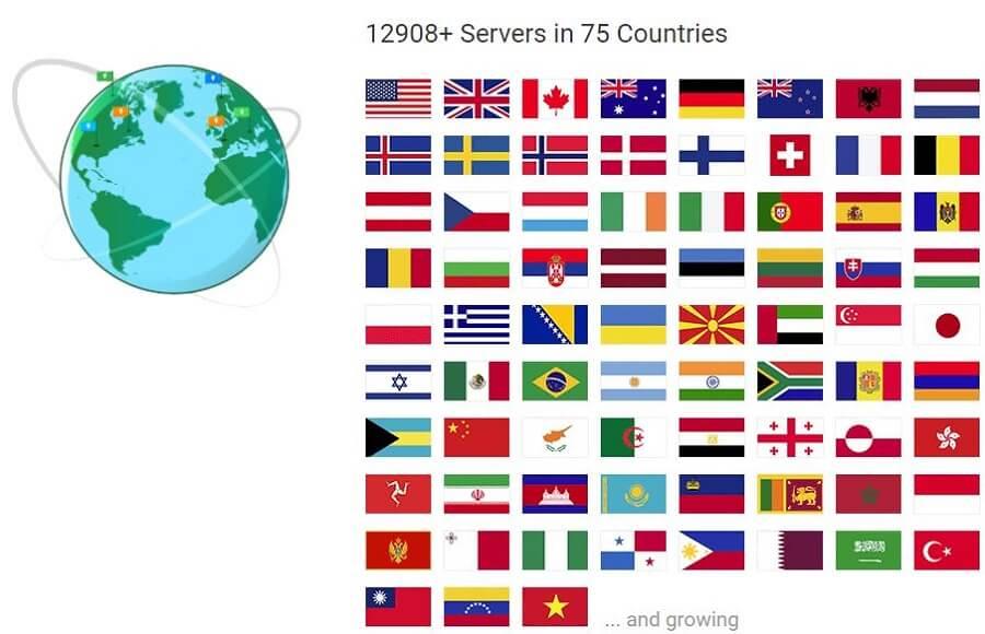 PIA servers