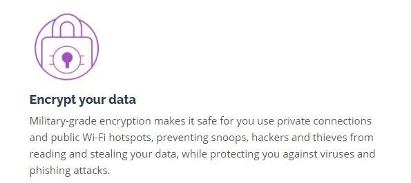 PrivateVPN Protocol