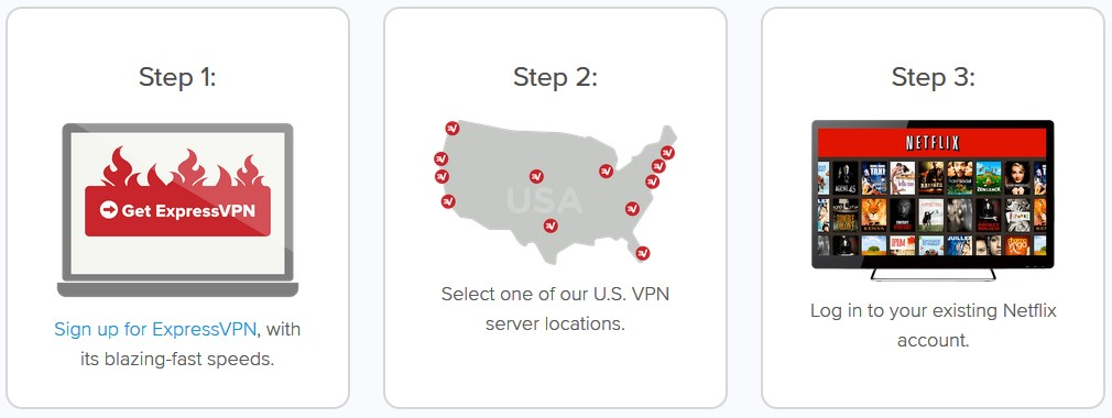 how to stream US Netflix in UK