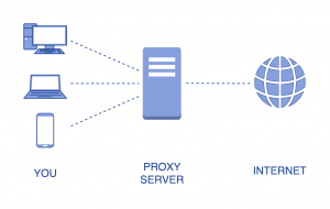 browse anonymously with proxy