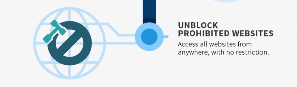 unblock restricted websites