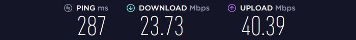 Mullvad VPN Speed Asia