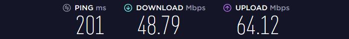 Mullvad VPN Speed US