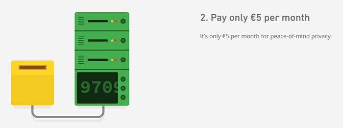 Mullvad VPN price
