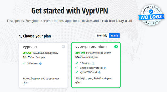 Prices VyprVPN