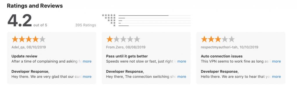 Review AppStore - Surfshark