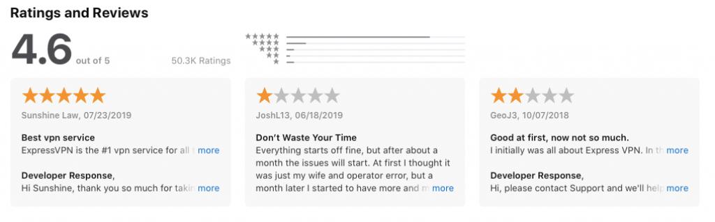 Review Appstore - ExpressVPN