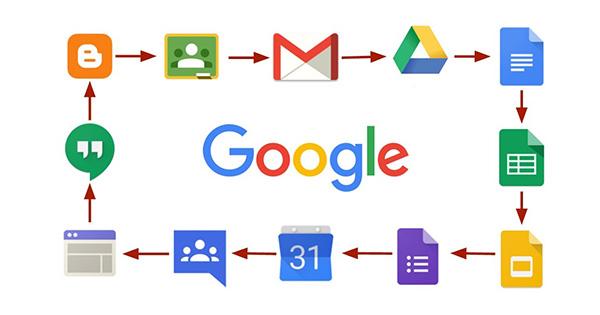 Unblock Google in China