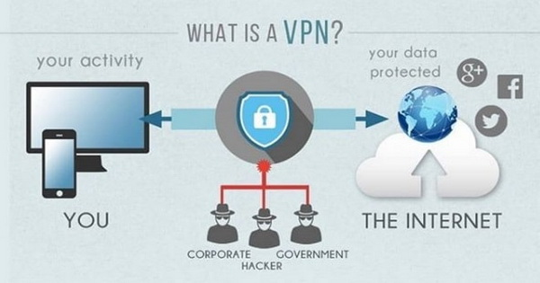what is a VPN Kodi