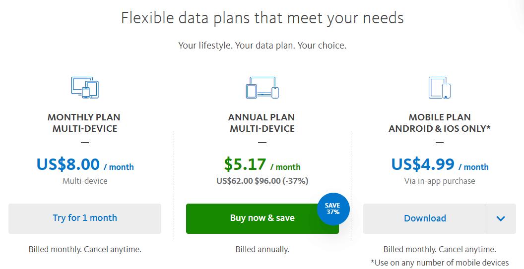 Plan Prices
