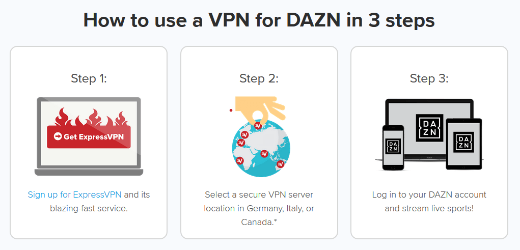 How to use a VPN for DAZN
