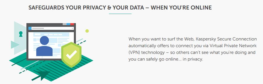 Privacy Kaspersky