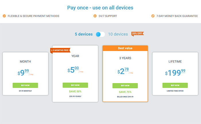Prices VPN Unlimited