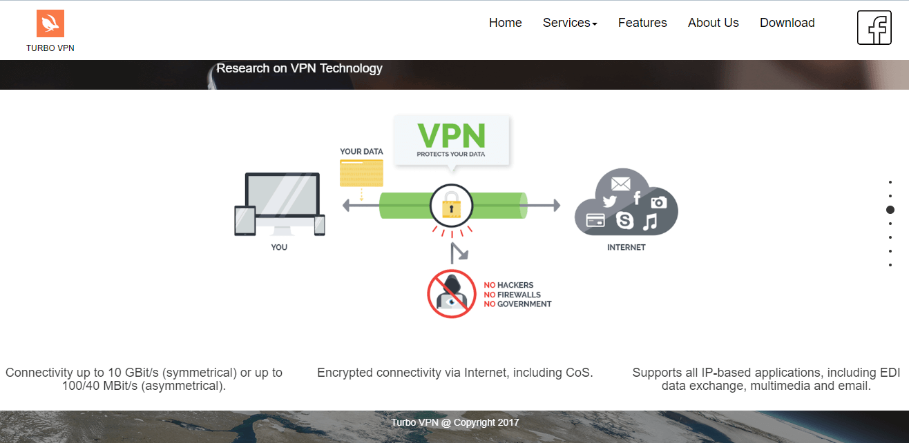 Turbo VPN security