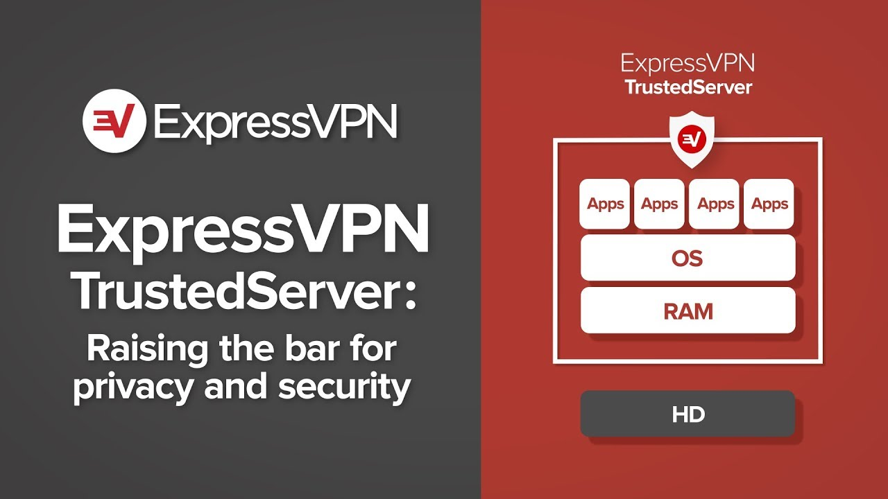 ExpressVPN trusted server technology