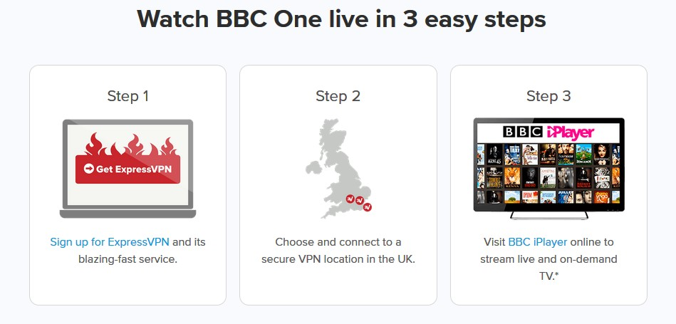 How to watch UK TV live in the USA with ExpressVPN