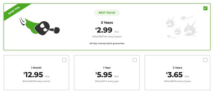 Price CyberGhost