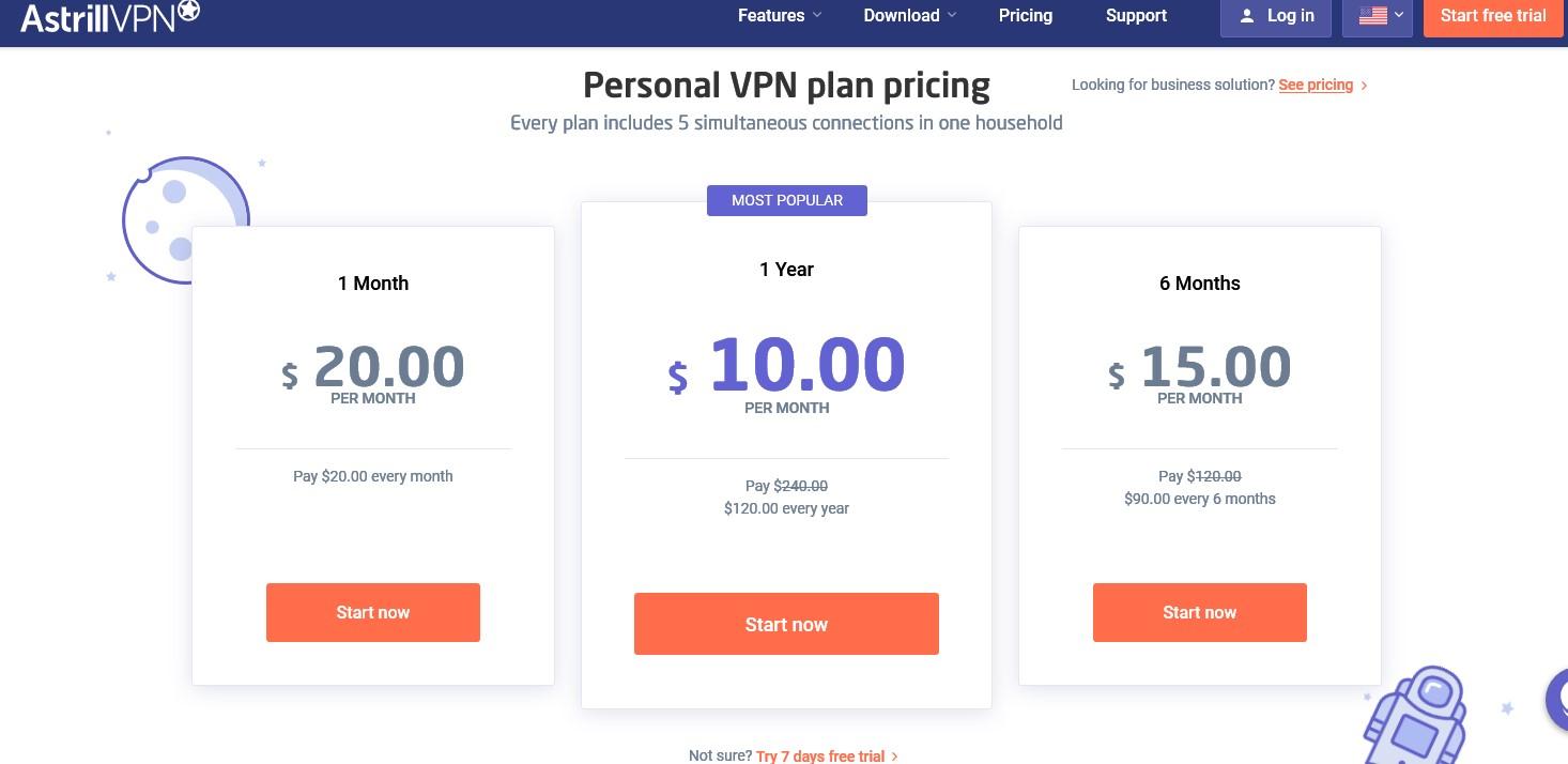 Astrill price plans
