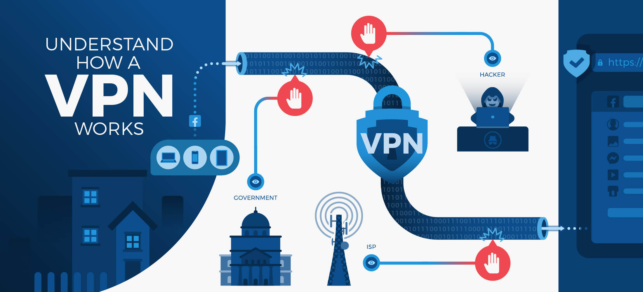 How-does-a-VPN-work