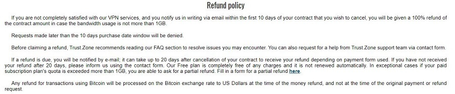 Trust.Zone Refund