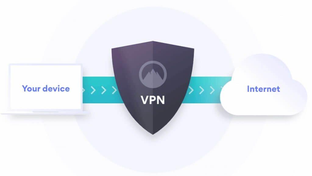 VPN Tunnelling