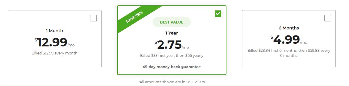 CyberGhost Discount