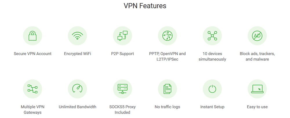 Private Internet Access features
