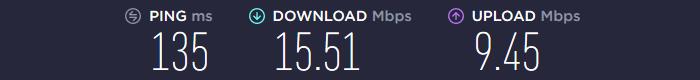 VPN 360 Speed US