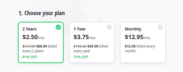 VyprVPN Discount