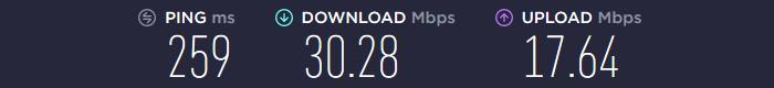 ZoogVPN Speed Asia