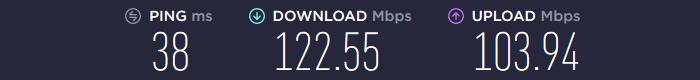 ZoogVPN Speed EU