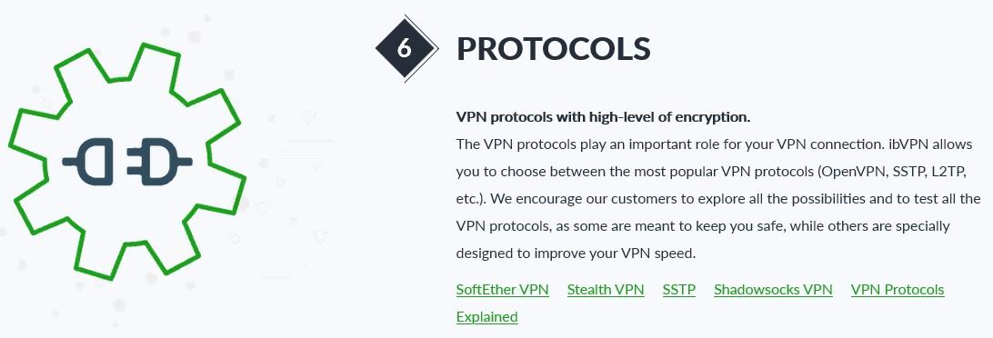 ibVPN protocol choices