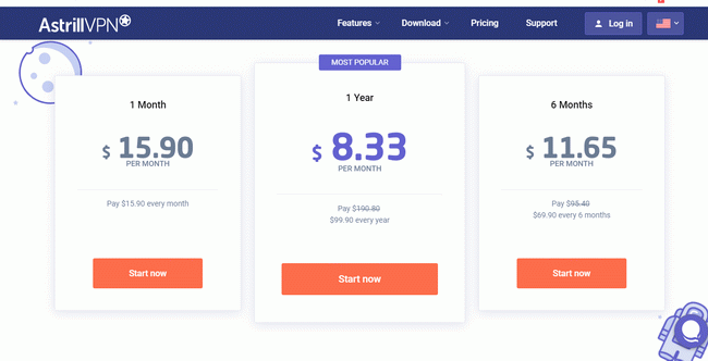 Astrill-VPN-pricing