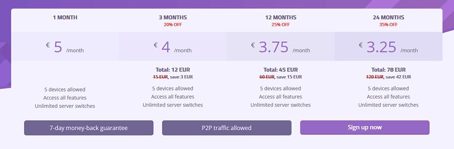 AzireVPN prices