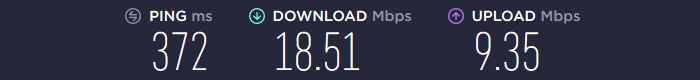 Bitmask VPN Speed Asia