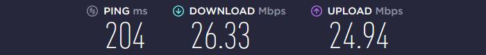 Browsec VPN Speed US