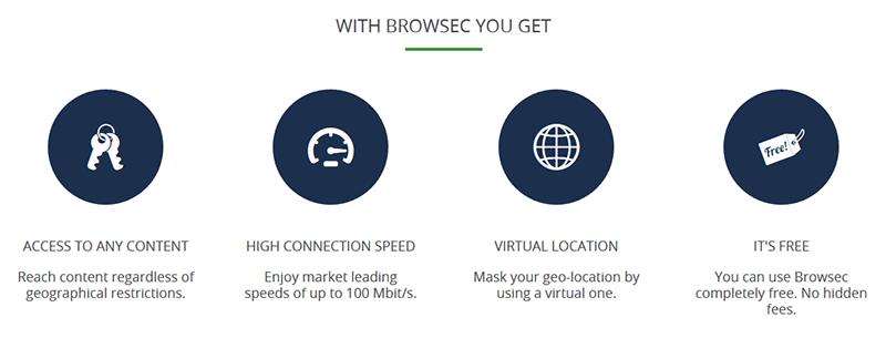 Browsec VPN features