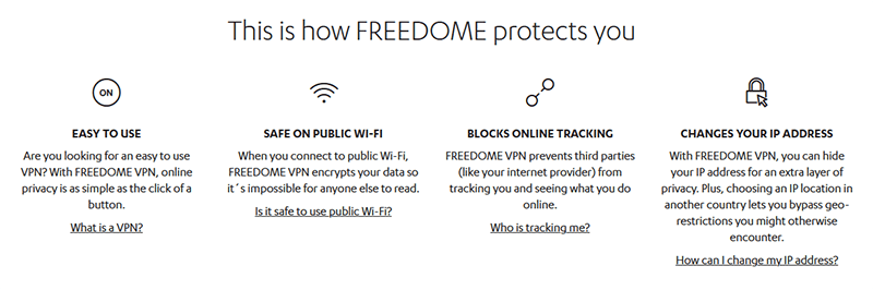 F-Secure Freedome features