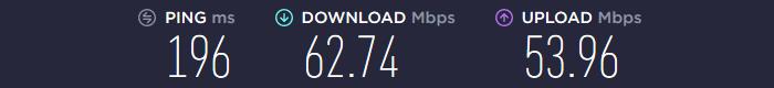 FastestVPN Speed Asia