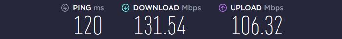 FastestVPN Speed US
