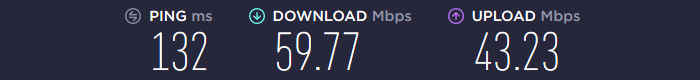 Hide My IP Speed US