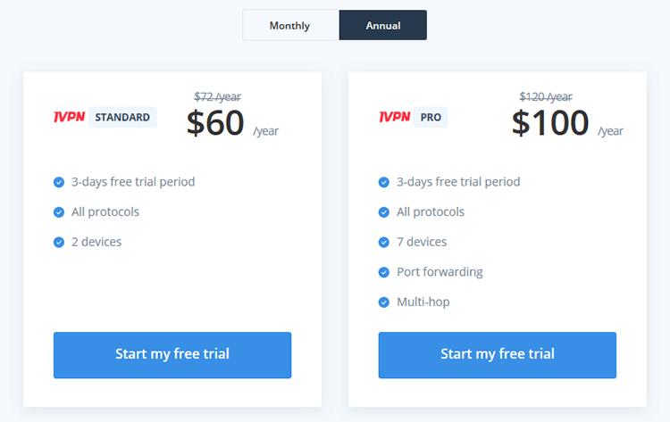 IVPN prices