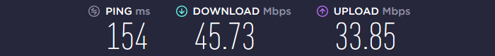 Luna VPN Speed US1