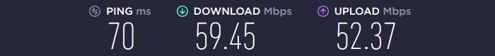 Melon VPN Speed EU