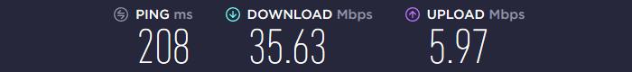 Melon VPN Speed US