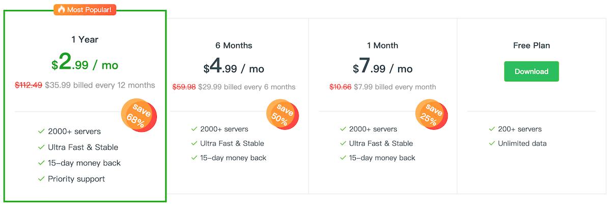 Prices UFO VPN