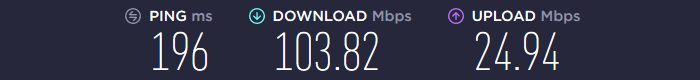 RA4W VPN Speed US