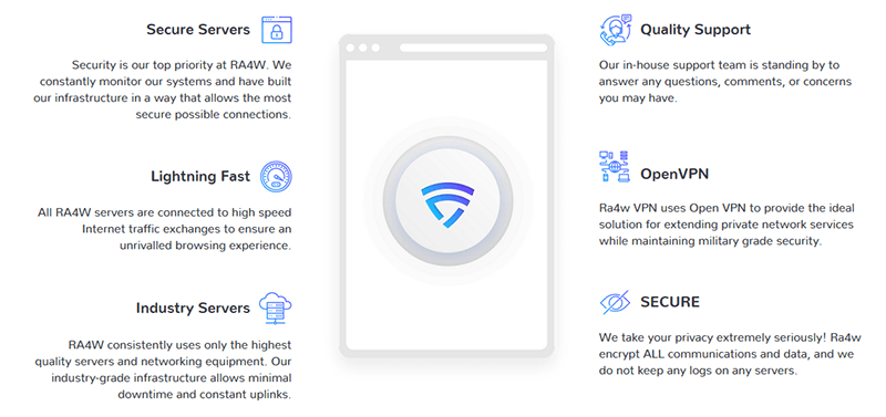 RA4W VPN features